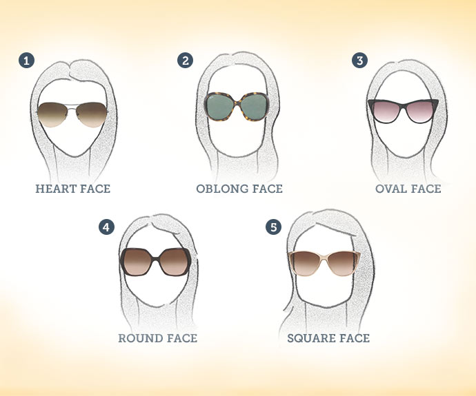 Find Sunnies To Match Your Face!